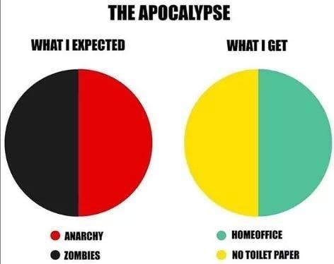 Apocalypse? What Apocalypse?